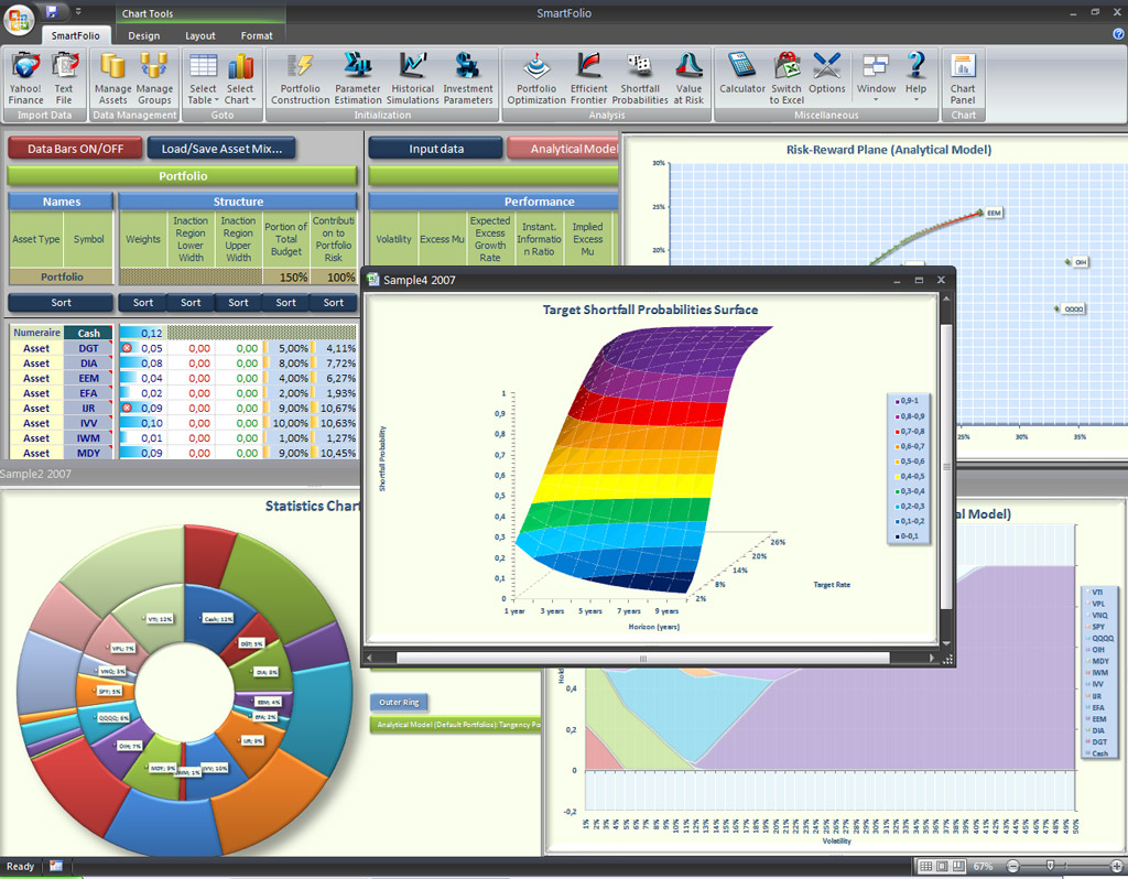 State-of-the-art asset allocation and portfolio optimization software